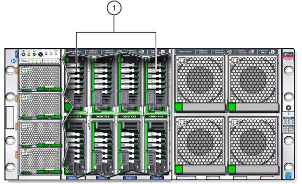 4 thông số liên quan đến Cloud Server mà bạn cần phải biết 6
